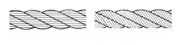 крестовая и односторонняя свивка стального каната
