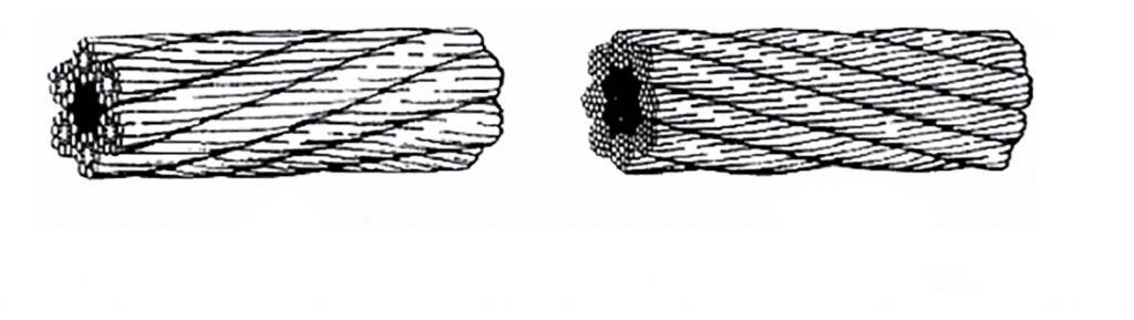 правая и левая свивка стального каната